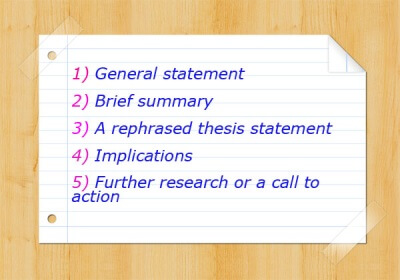 write a conclusion for a research paper Research paper writing conclusion research paper writing conclusion ask yourself: how to write a conclusion for a research paper - we will help you figure that out.