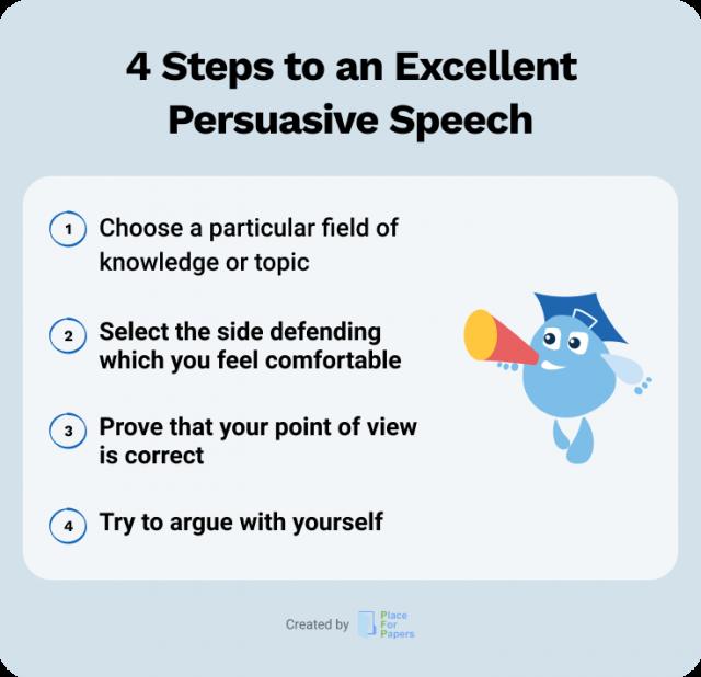 4 Steps to an Excellent Speech