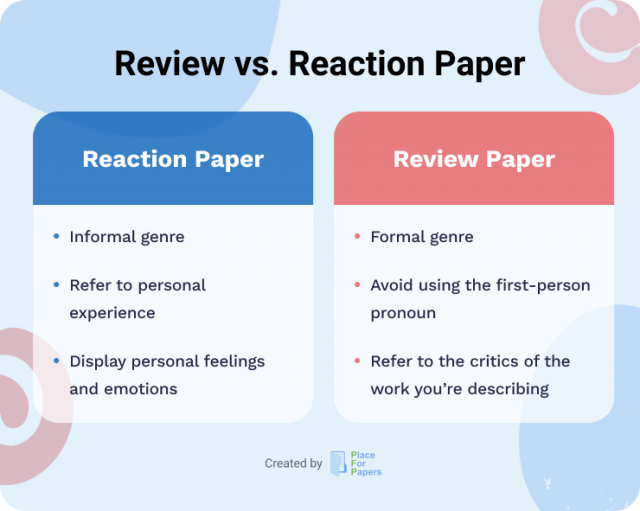Review vs. Reaction Paper